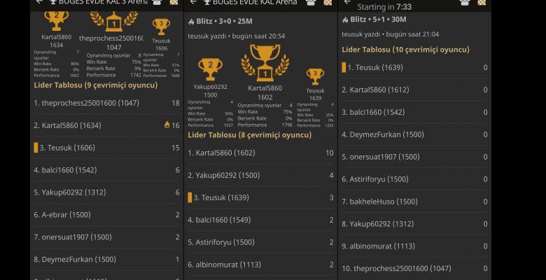 BUGES Evde Kal Satranç Şampiyonası Sonuçları burada